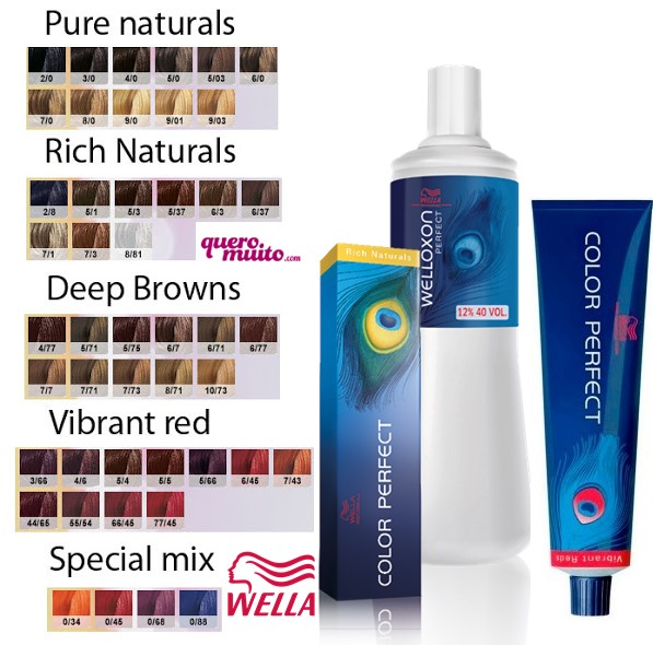 Color Perfect Wella